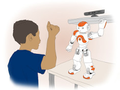 Photo: 'Copycat game' interaction between child and robot