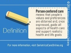Graphic: Definition of person-centered care