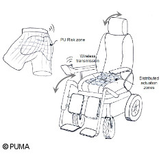Graphic: Drawing of a wheelchair and smart textile system