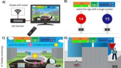 Photo: Screenshots of the cognitive training game; Copyright: Tohoku University