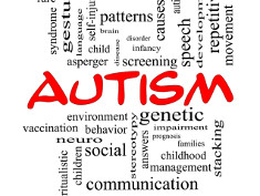 "Photo: Word ""autism"" and other text"