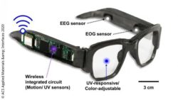 Image: e-glasses with descriptions; Copyright: ACS Applied Materials & Interfaces 2020