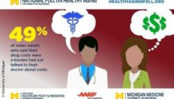 Image: talking to a doctor about cost; Copyright: University of Michigan
